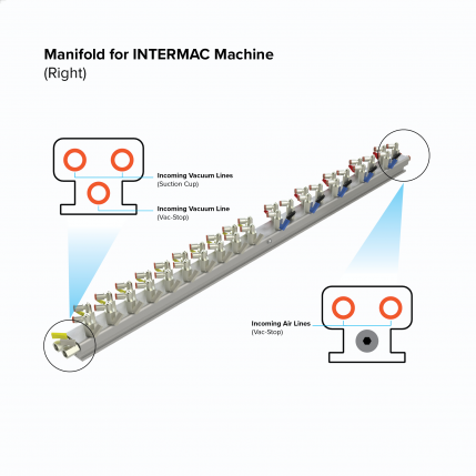 INTERMAC Manifold by BLICK INDUSTRIES